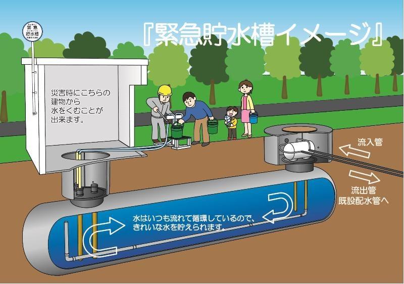 図:緊急貯水槽イメージ